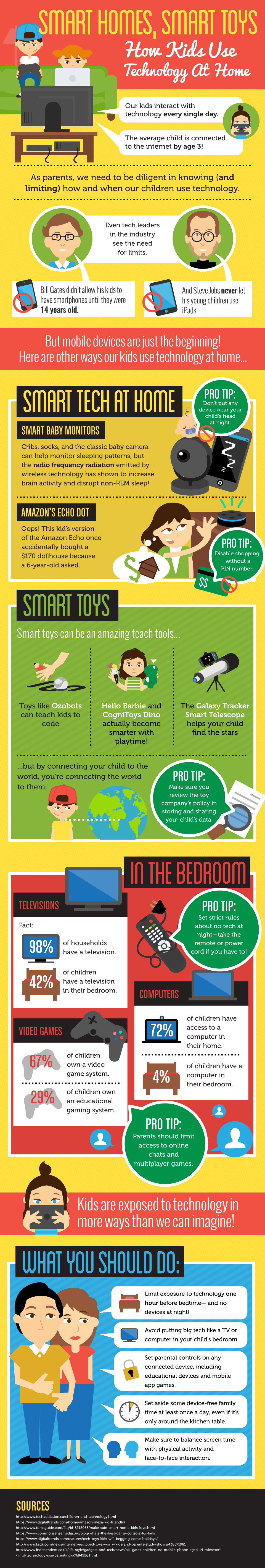Smart Home Smart Toys Infographic